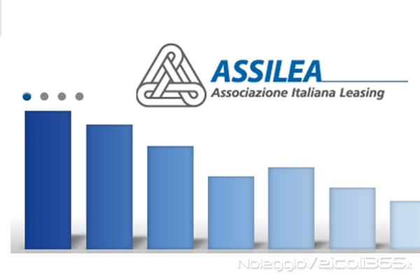 La crescita di  Assilea, l'Associazione italiana del leasing